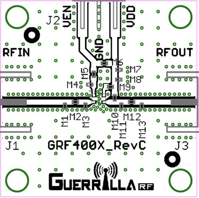 GRF2043 BOM
